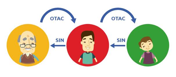 model OKmatematika (2)