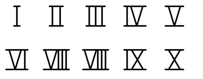 roman numerals1