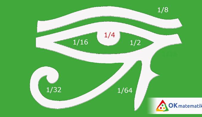 Horusovo oko matematika online