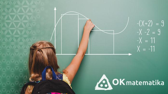Zadaci iz matematike za 6. razred osnovne škole