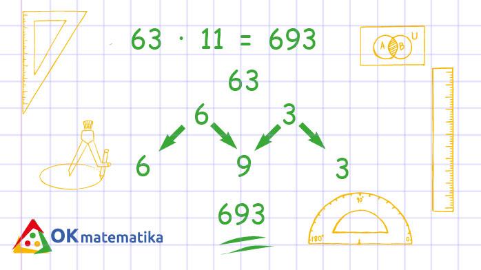 okmatematika množenje brojem 11
